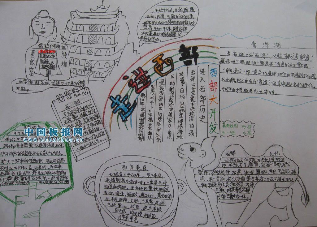 走进西部的手抄报答:国西部地区包括陕西,甘肃,宁夏,青海,新疆,西藏