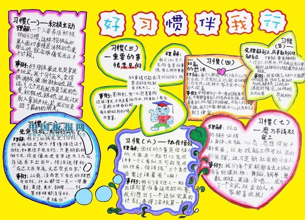 我是六年级二班的云楠,今天我发言的题目是——《好习惯伴我成长》.