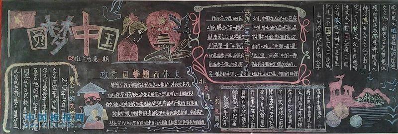 美丽中国梦黑板报图片大全