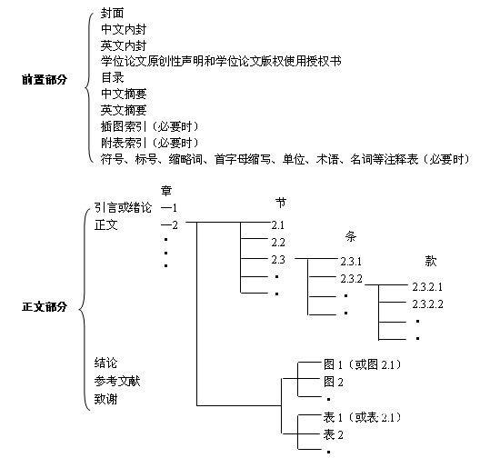 课题研究的预期成果_课题研究预期成果范文