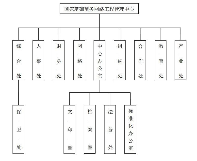 【鄉政府會計工作總結】