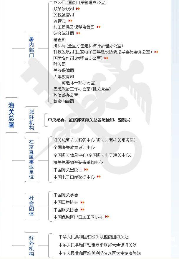 【事业单位机构设置方案】