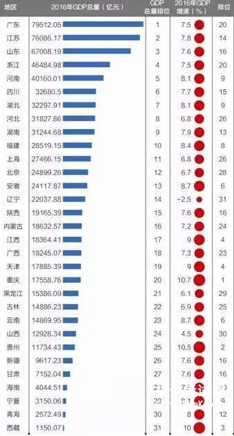 100城市经济总量_德国经济总量世界排名
