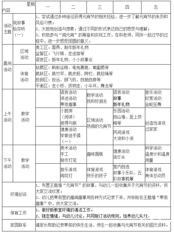 幼儿园中班周计划表_大班幼儿园周计划第一周