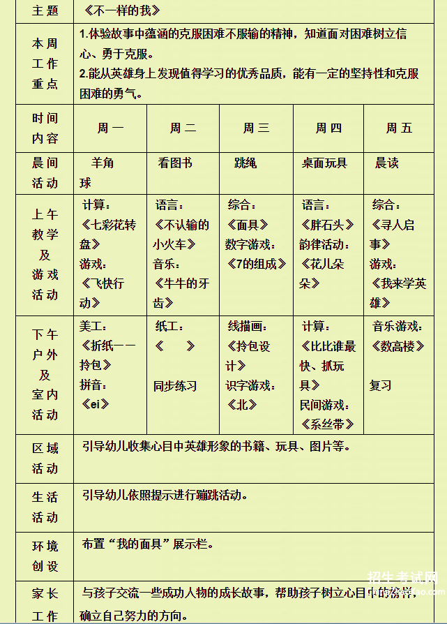 幼儿园中班周计划表_幼儿园大班第二周周计划