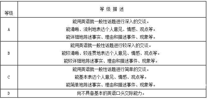 四六级考试报名 四六级考试报名条件