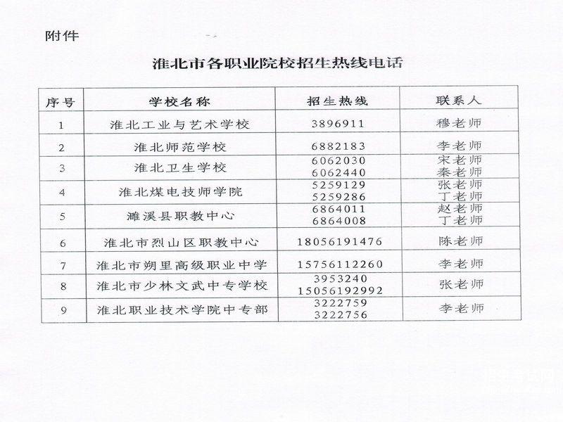 【安徽省中职学校网上招生录取平台】