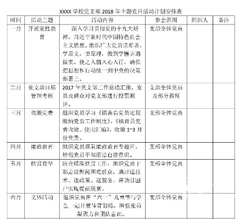 2019年党支部主题党日活动计划:2019年党日活动计划表