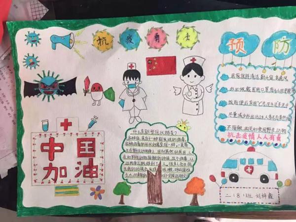 2020年防控疫情小学生手抄报简单漂亮图片