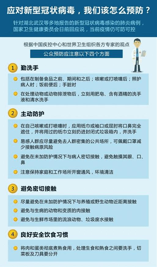 新型冠状病毒肺炎是什么原因引起的?去武汉要注意什么?